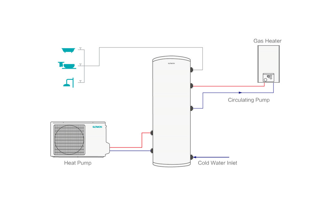 gas+heat pump