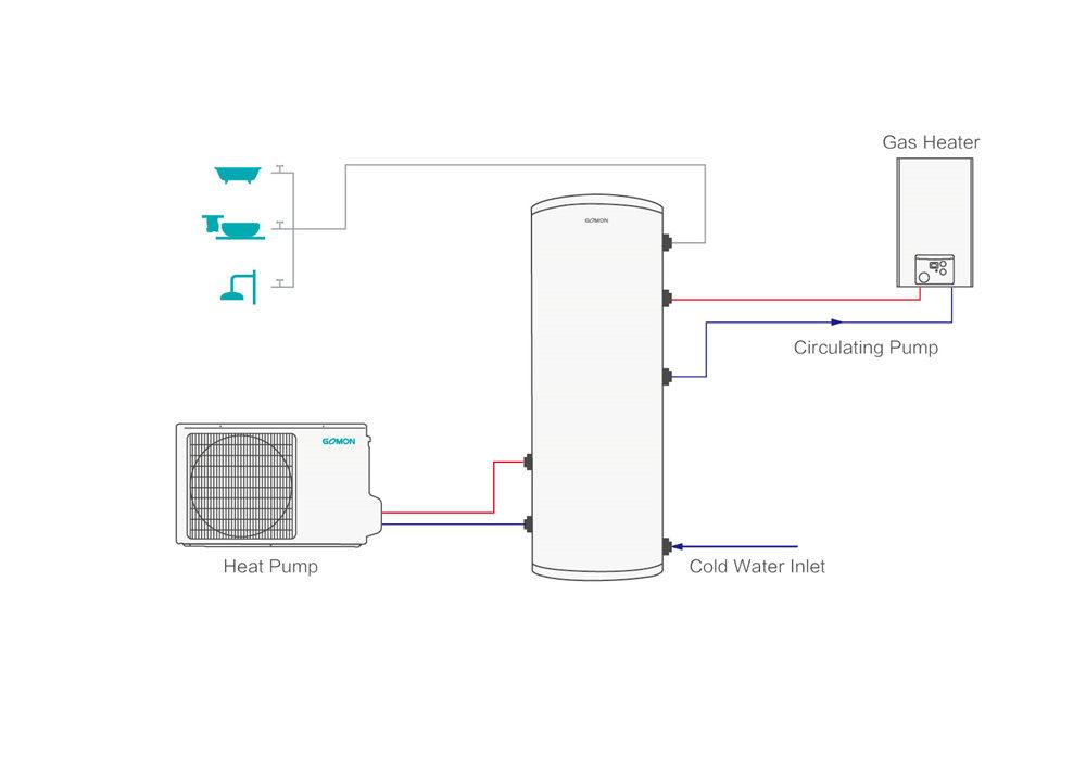 gas+heat pump