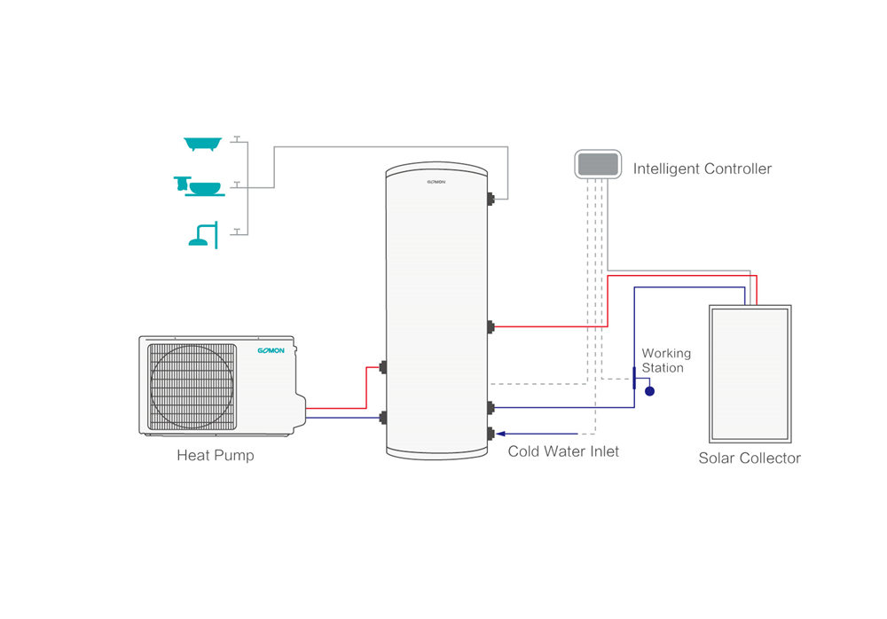 heat pump+solar