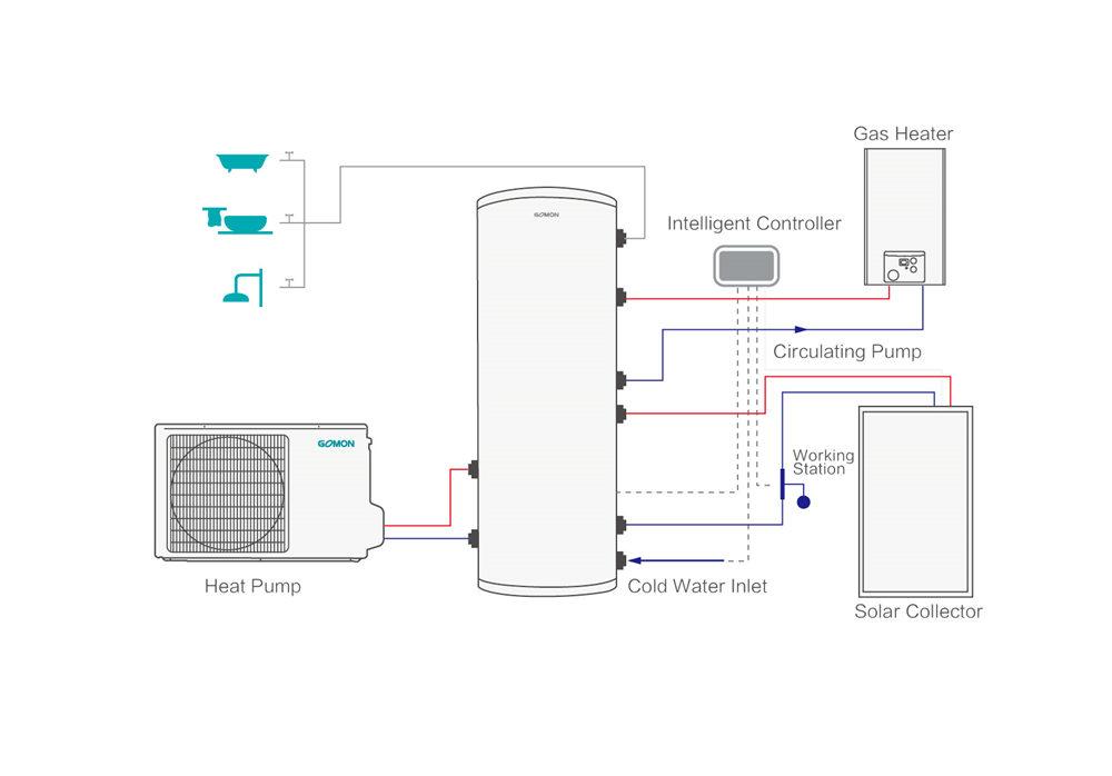 solar+gas+heat pump